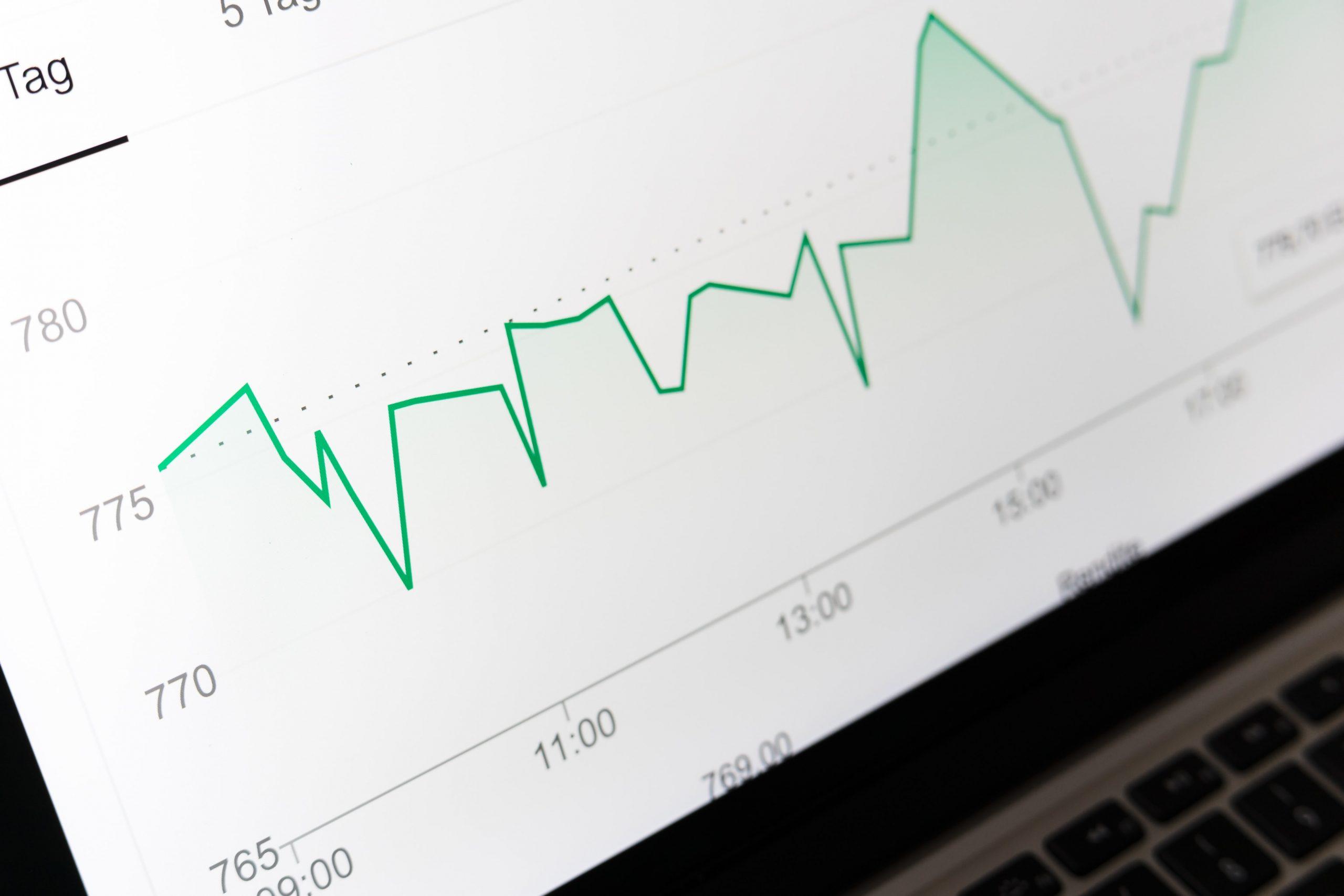 Performance based metrics
